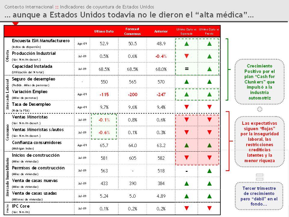 Moneda :: Introducción ¿Realmente se acabó el problema de la dolarización en la Argentina.