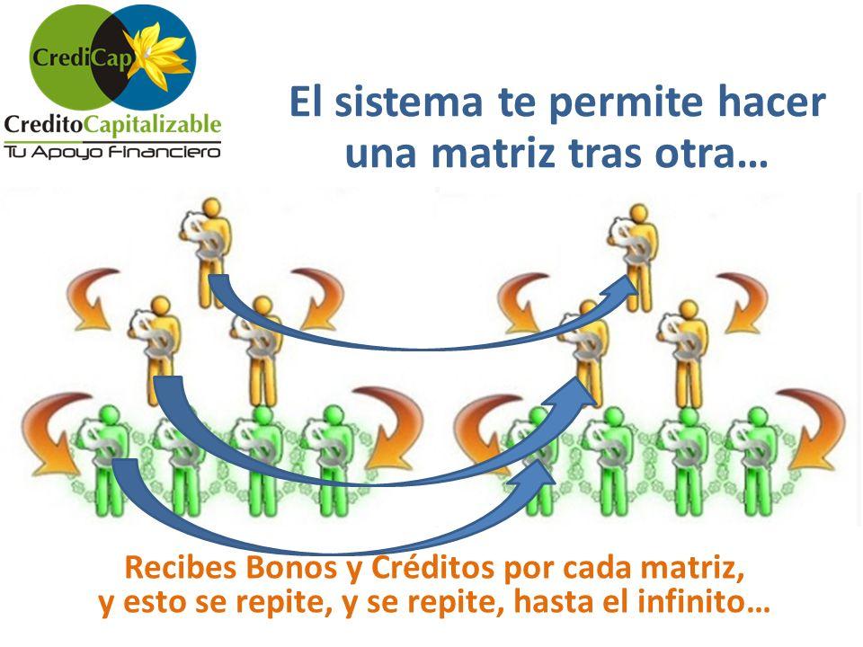 Recibes Bonos y Créditos por cada matriz, y esto se repite, y se repite, hasta el infinito… El sistema te permite hacer una matriz tras otra…
