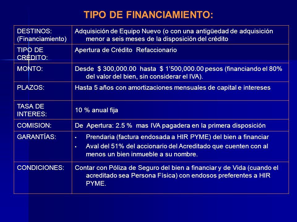 TIPO DE FINANCIAMIENTO: DESTINOS: (Financiamiento) Adquisición de Equipo Nuevo (o con una antigüedad de adquisición menor a seis meses de la disposici