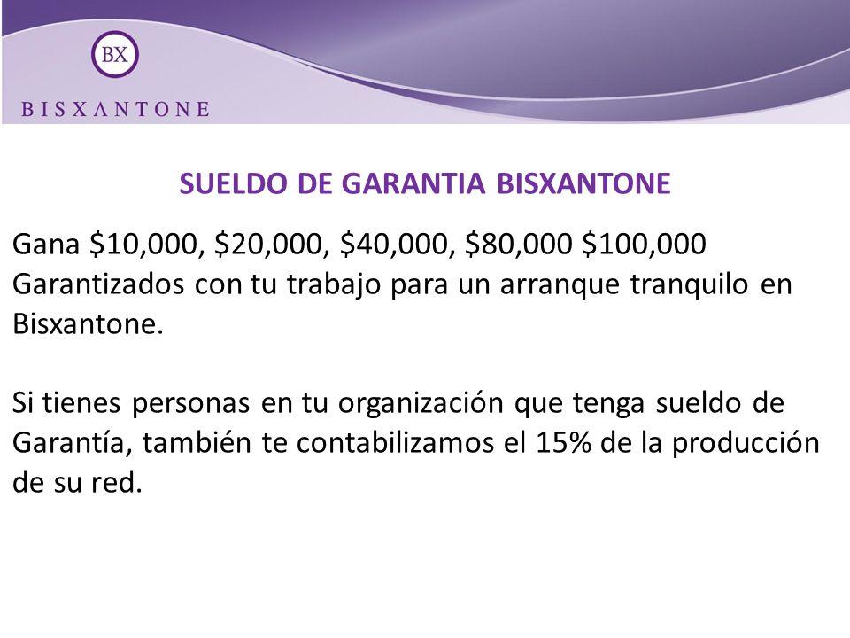 SUELDO DE GARANTIA BISXANTONE Gana $10,000, $20,000, $40,000, $80,000 $100,000 Garantizados con tu trabajo para un arranque tranquilo en Bisxantone. S