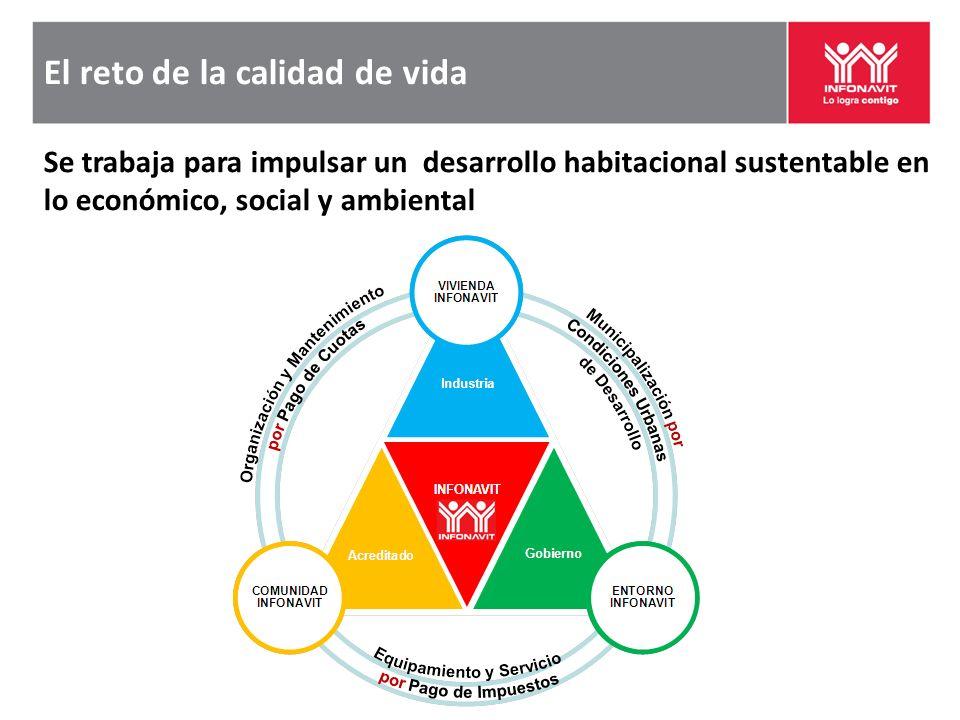 El reto de la calidad de vida Se trabaja para impulsar un desarrollo habitacional sustentable en lo económico, social y ambiental