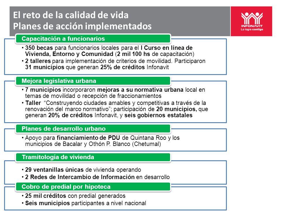 350 becas para funcionarios locales para el I Curso en línea de Vivienda, Entorno y Comunidad (2 mil 100 hs de capacitación) 2 talleres para implementación de criterios de movilidad.