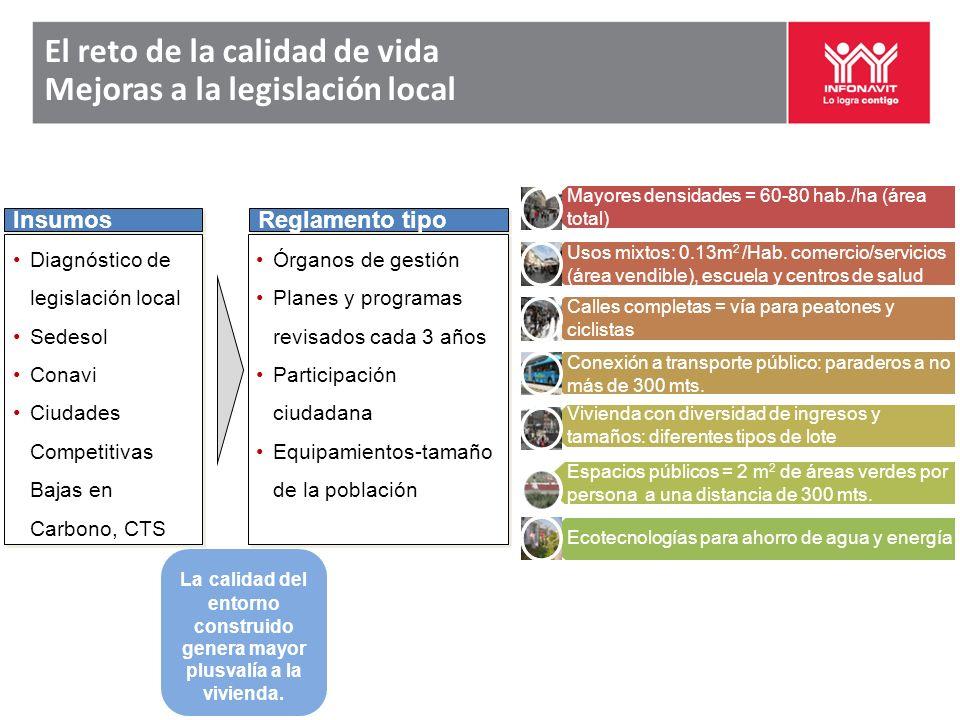 Insumos Diagnóstico de legislación local Sedesol Conavi Ciudades Competitivas Bajas en Carbono, CTS Diagnóstico de legislación local Sedesol Conavi Ci