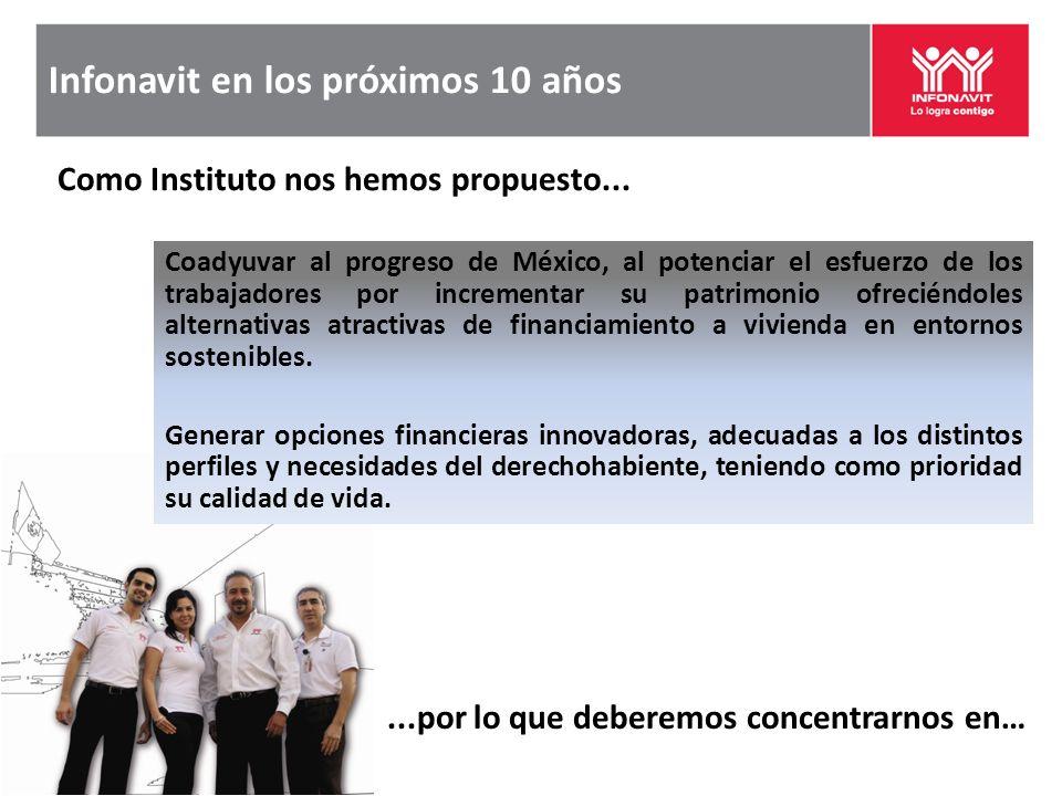 Como Instituto nos hemos propuesto......por lo que deberemos concentrarnos en… Coadyuvar al progreso de México, al potenciar el esfuerzo de los trabajadores por incrementar su patrimonio ofreciéndoles alternativas atractivas de financiamiento a vivienda en entornos sostenibles.