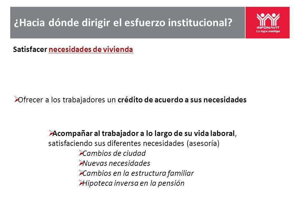 ¿Hacia dónde dirigir el esfuerzo institucional? Satisfacer necesidades de vivienda Ofrecer a los trabajadores un crédito de acuerdo a sus necesidades
