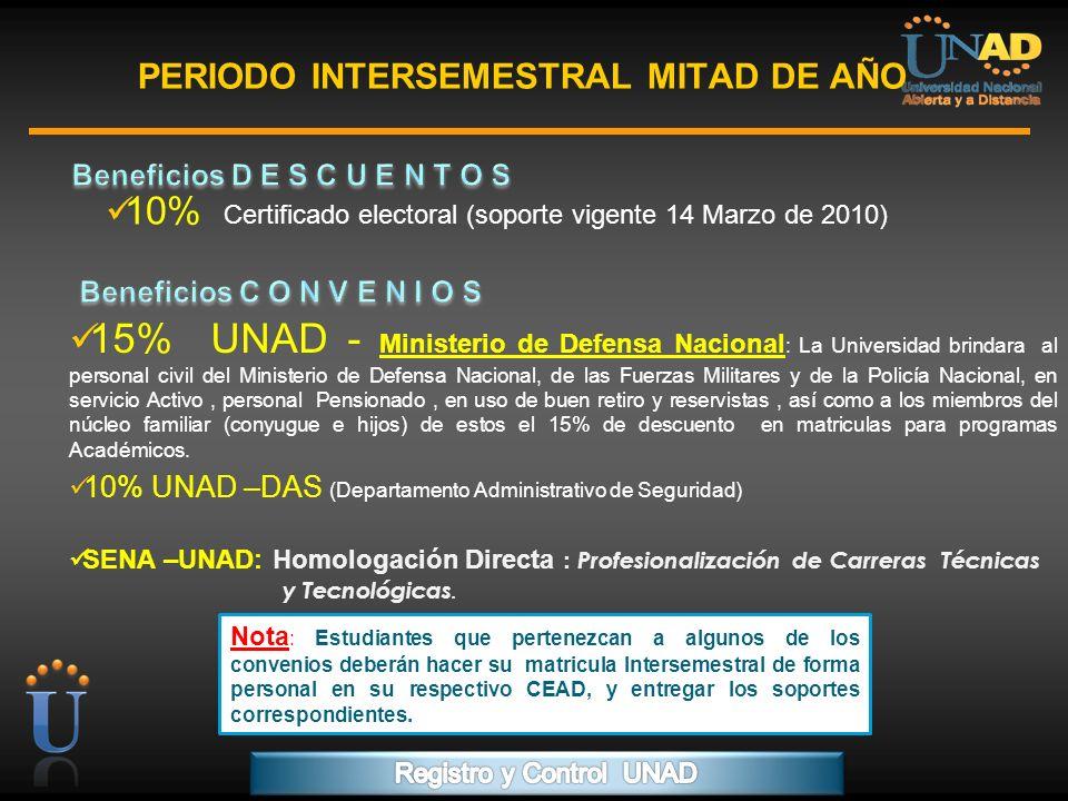PROGRAMA FORMACIÓN DE FORMADORES PERIODO INTERSEMESTRAL MITAD DE AÑO 10% Certificado electoral (soporte vigente 14 Marzo de 2010) 15% UNAD - Ministeri