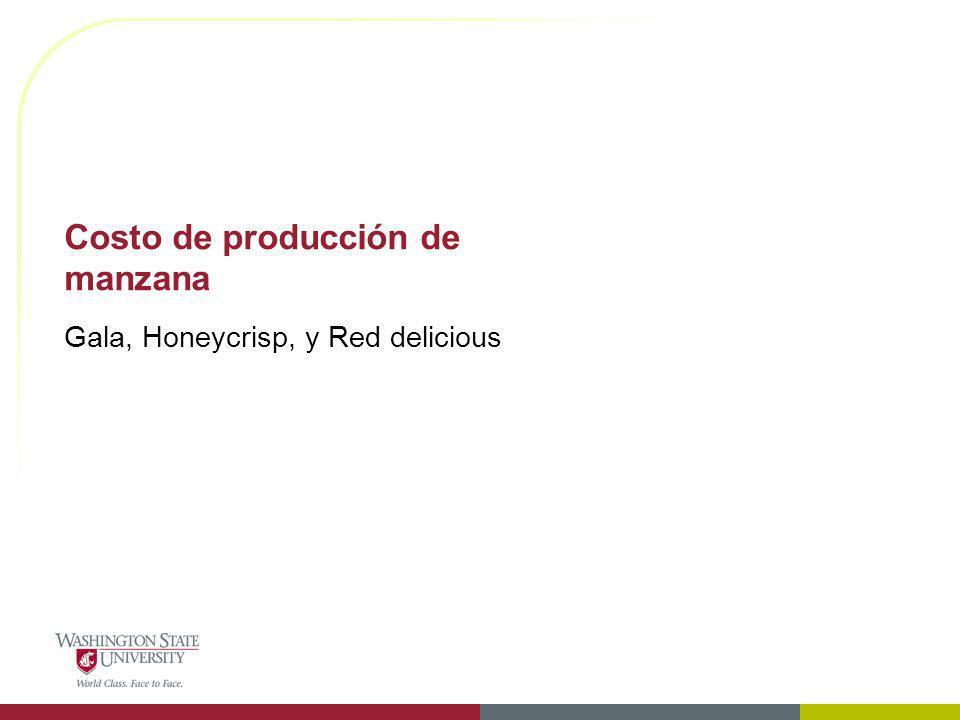Costo de producción de manzana Gala, Honeycrisp, y Red delicious
