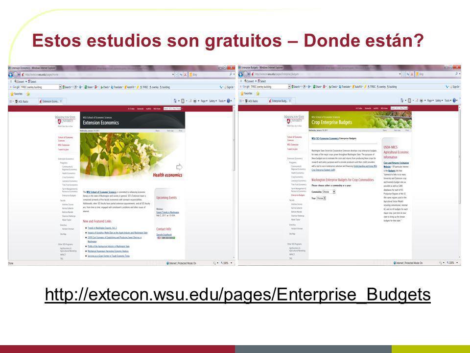 Estos estudios son gratuitos – Donde están? http://extecon.wsu.edu/pages/Enterprise_Budgets