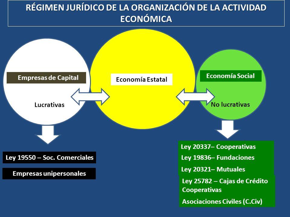 RÉGIMEN JURÍDICO DE LA ORGANIZACIÓN DE LA ACTIVIDAD ECONÓMICA Economía Estatal Empresas de Capital Economía Social Ley 19550 – Soc. Comerciales Ley 20