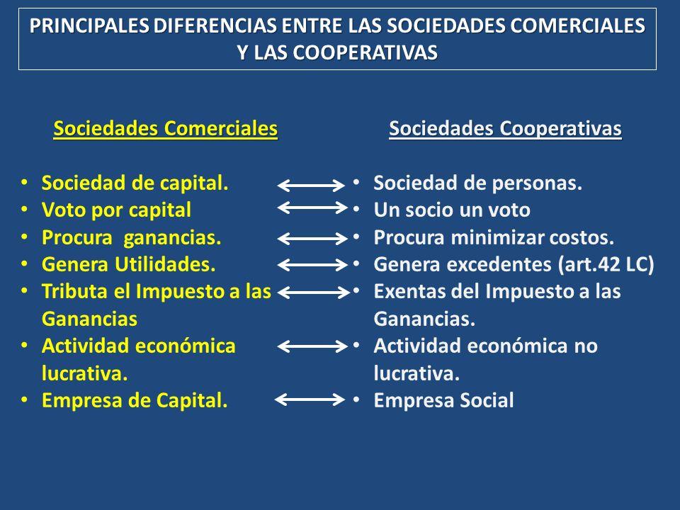 PRINCIPALES DIFERENCIAS ENTRE LAS SOCIEDADES COMERCIALES Y LAS COOPERATIVAS Sociedades Comerciales Sociedad de capital. Voto por capital Procura ganan
