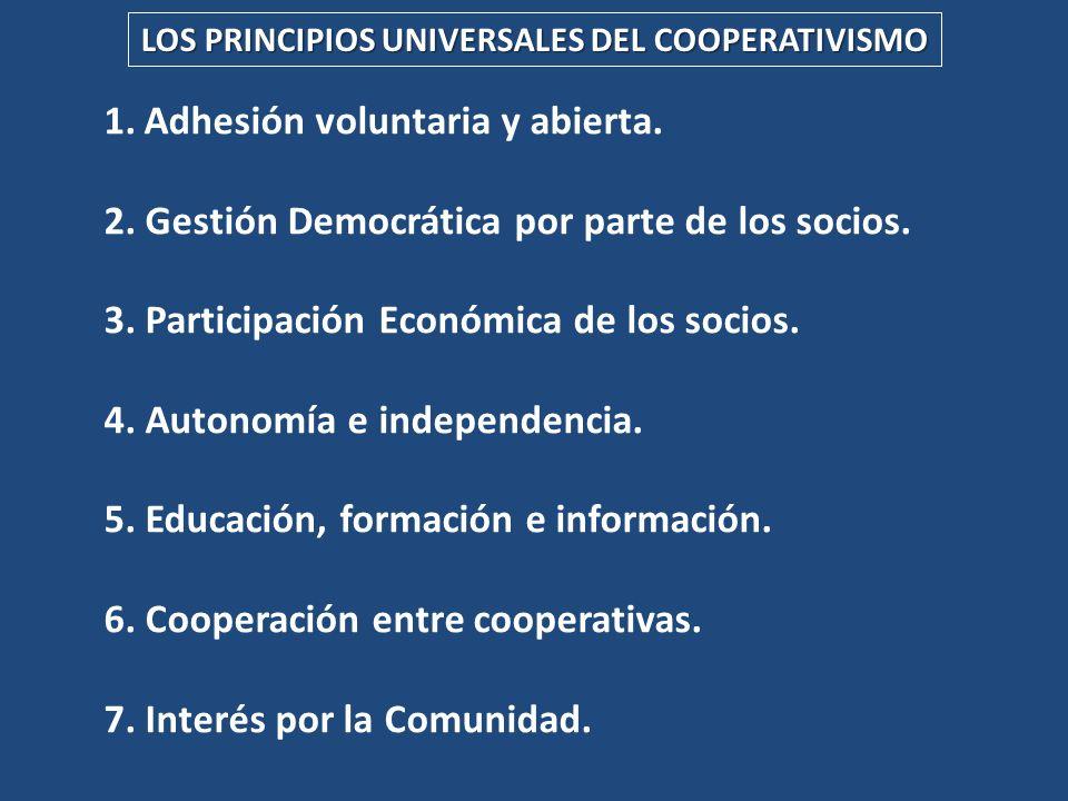 LOS PRINCIPIOS UNIVERSALES DEL COOPERATIVISMO 1.Adhesión voluntaria y abierta. 2. Gestión Democrática por parte de los socios. 3. Participación Económ