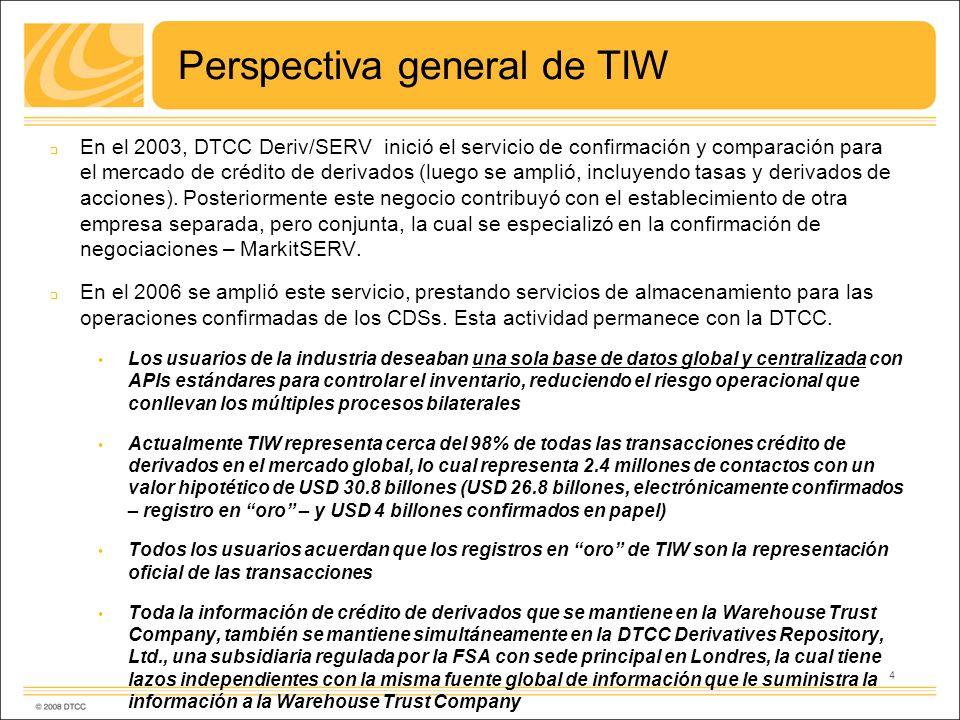 Perspectiva general de TIW En el 2003, DTCC Deriv/SERV inició el servicio de confirmación y comparación para el mercado de crédito de derivados (luego se amplió, incluyendo tasas y derivados de acciones).