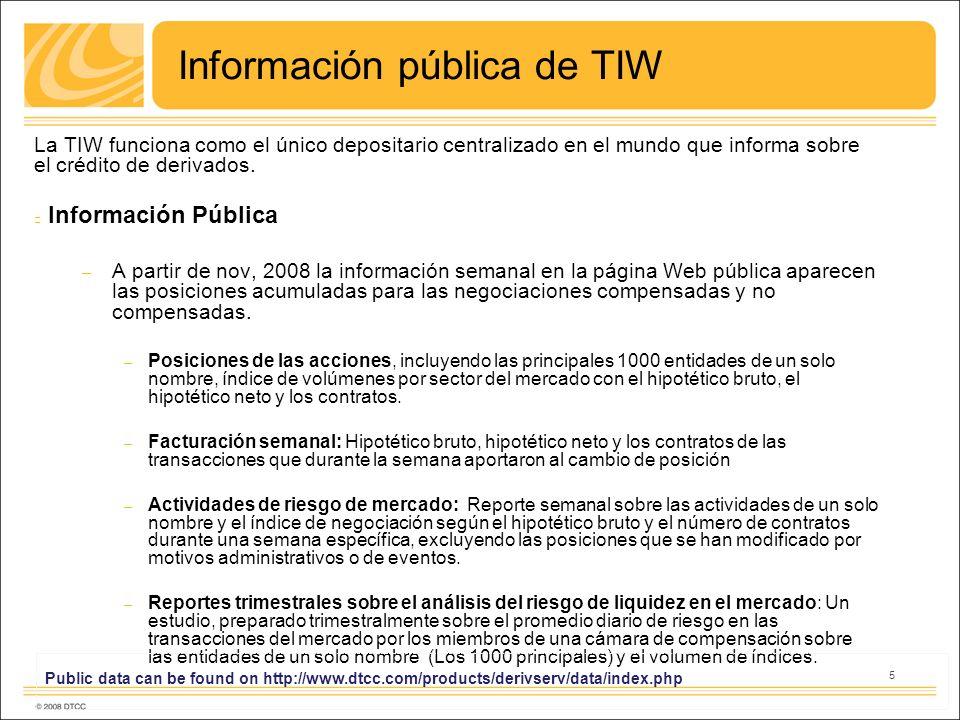 Información pública de TIW La TIW funciona como el único depositario centralizado en el mundo que informa sobre el crédito de derivados. Información P