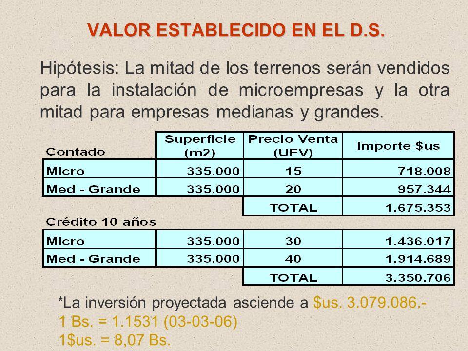 VALOR ESTABLECIDO EN EL D.S. Hipótesis: La mitad de los terrenos serán vendidos para la instalación de microempresas y la otra mitad para empresas med
