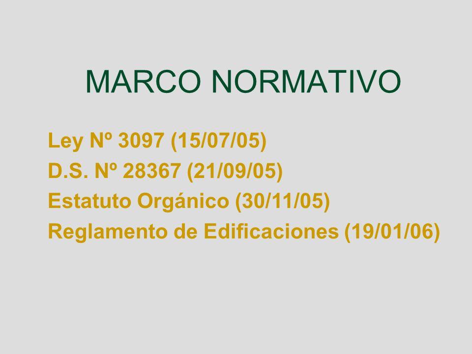 MARCO NORMATIVO Ley Nº 3097 (15/07/05) D.S. Nº 28367 (21/09/05) Estatuto Orgánico (30/11/05) Reglamento de Edificaciones (19/01/06)
