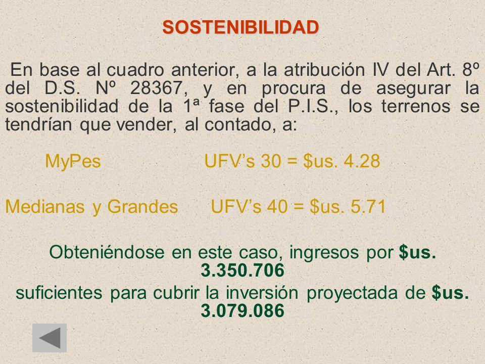 SOSTENIBILIDAD En base al cuadro anterior, a la atribución IV del Art. 8º del D.S. Nº 28367, y en procura de asegurar la sostenibilidad de la 1ª fase