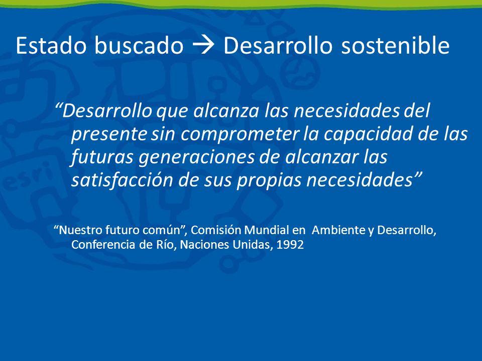 Estado buscado Desarrollo sostenible Desarrollo que alcanza las necesidades del presente sin comprometer la capacidad de las futuras generaciones de alcanzar las satisfacción de sus propias necesidades Nuestro futuro común, Comisión Mundial en Ambiente y Desarrollo, Conferencia de Río, Naciones Unidas, 1992