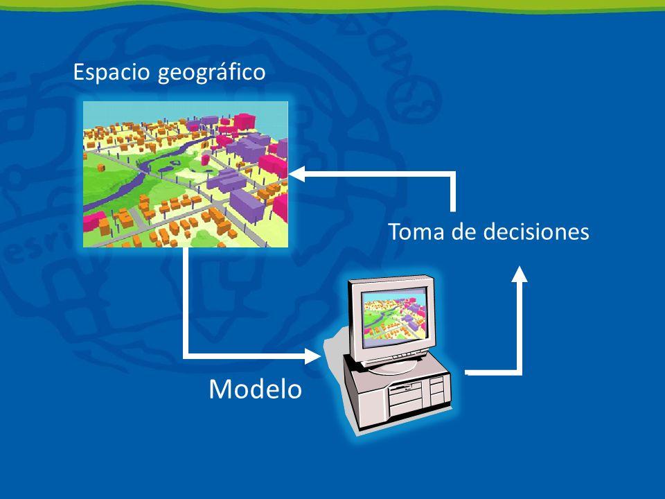 Espacio geográfico Modelo Toma de decisiones