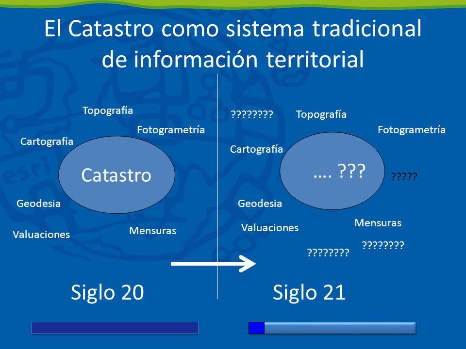 El Catastro como sistema tradicional de información territorial Siglo 20Siglo 21 Catastro ….