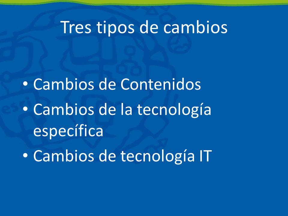 Tres tipos de cambios Cambios de Contenidos Cambios de la tecnología específica Cambios de tecnología IT