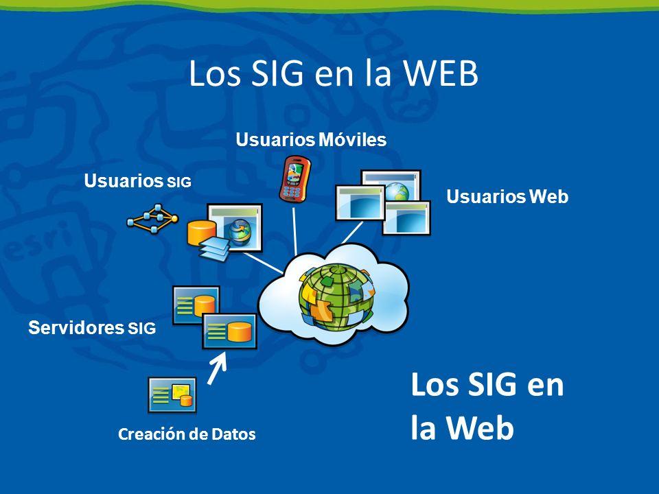 Usuarios SIG Usuarios Móviles Los SIG en la Web Creación de Datos Servidores SIG Usuarios Web Los SIG en la WEB
