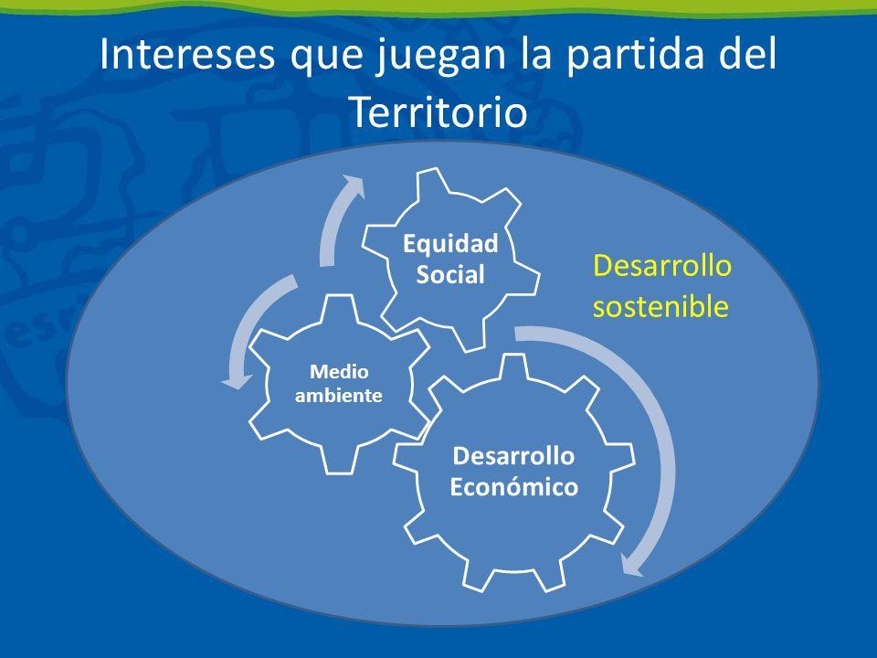 Intereses que juegan la partida del Territorio Desarrollo Económico Medio ambiente Equidad Social Desarrollo sostenible