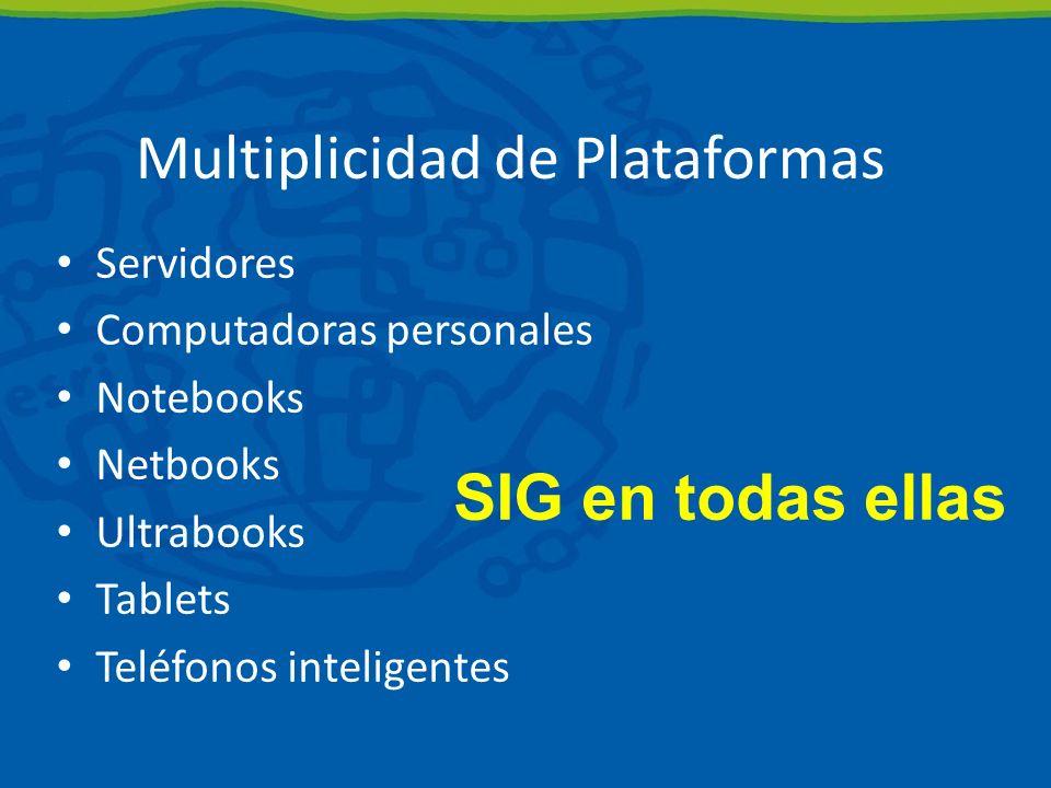 Multiplicidad de Plataformas Servidores Computadoras personales Notebooks Netbooks Ultrabooks Tablets Teléfonos inteligentes SIG en todas ellas