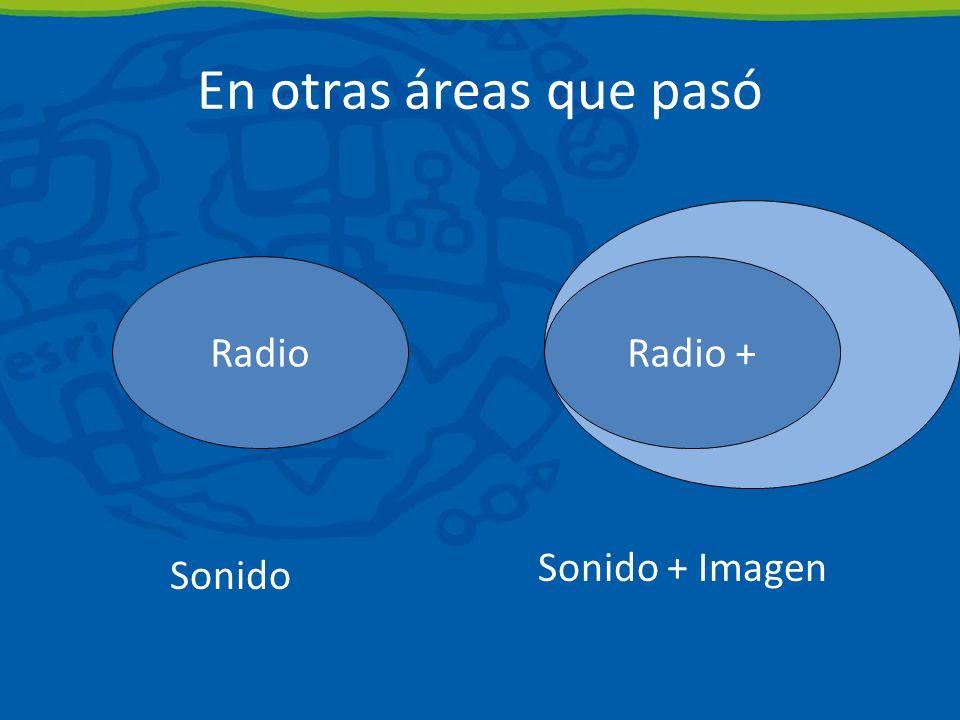 RadioRadio + Sonido + Imagen Sonido En otras áreas que pasó