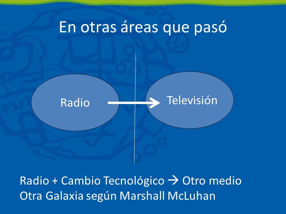 Radio Televisión Radio + Cambio Tecnológico Otro medio Otra Galaxia según Marshall McLuhan En otras áreas que pasó