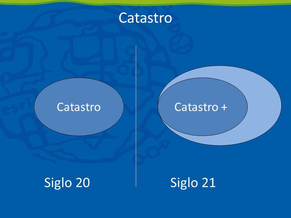 Siglo 20Siglo 21 CatastroCatastro + Catastro