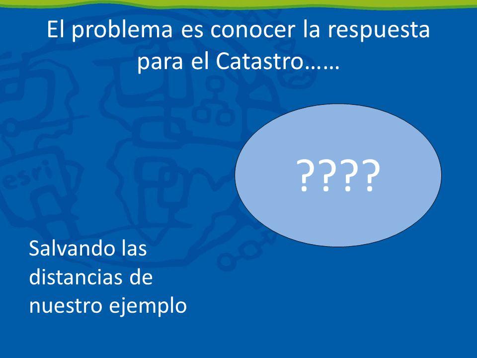 ???? Salvando las distancias de nuestro ejemplo El problema es conocer la respuesta para el Catastro……