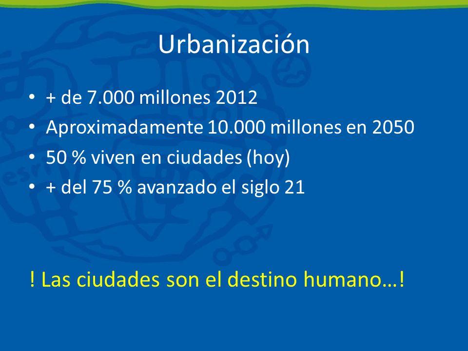 Urbanización + de 7.000 millones 2012 Aproximadamente 10.000 millones en 2050 50 % viven en ciudades (hoy) + del 75 % avanzado el siglo 21 .