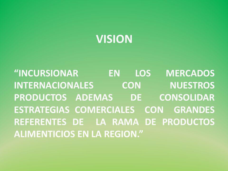VISION INCURSIONAR EN LOS MERCADOS INTERNACIONALES CON NUESTROS PRODUCTOS ADEMAS DE CONSOLIDAR ESTRATEGIAS COMERCIALES CON GRANDES REFERENTES DE LA RAMA DE PRODUCTOS ALIMENTICIOS EN LA REGION.