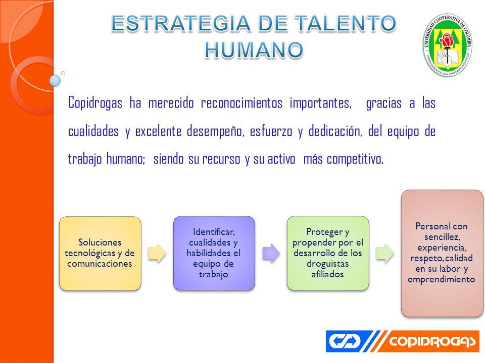 Copidrogas ha merecido reconocimientos importantes, gracias a las cualidades y excelente desempeño, esfuerzo y dedicación, del equipo de trabajo humano; siendo su recurso y su activo más competitivo.