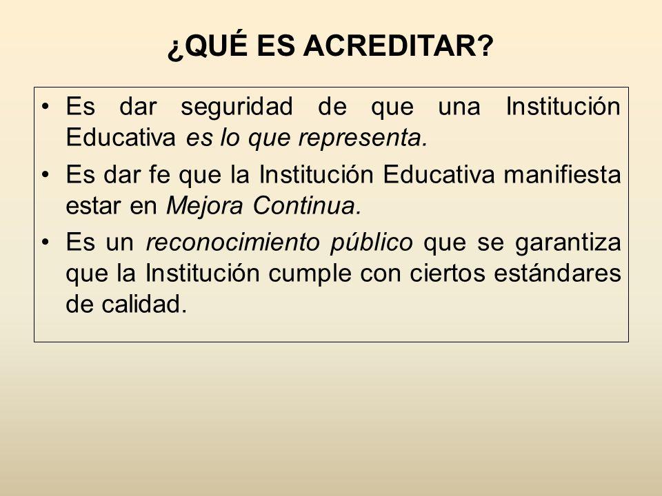 ¿QUÉ ES ACREDITAR? Es dar seguridad de que una Institución Educativa es lo que representa. Es dar fe que la Institución Educativa manifiesta estar en