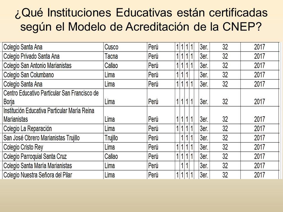 ¿Qué Instituciones Educativas están certificadas según el Modelo de Acreditación de la CNEP?