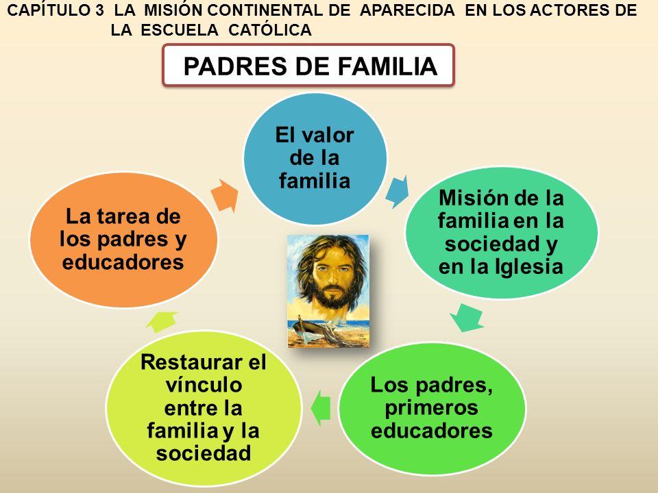 El valor de la familia Misión de la familia en la sociedad y en la Iglesia Los padres, primeros educadores Restaurar el vínculo entre la familia y la sociedad La tarea de los padres y educadores PADRES DE FAMILIA