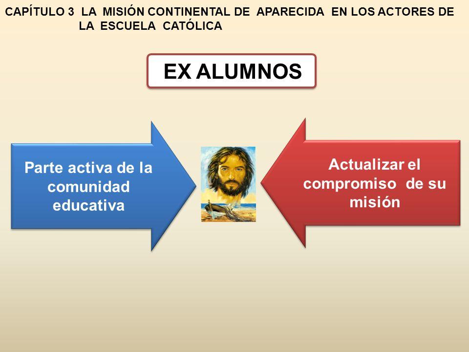 CAPÍTULO 3 LA MISIÓN CONTINENTAL DE APARECIDA EN LOS ACTORES DE LA ESCUELA CATÓLICA EX ALUMNOS Parte activa de la comunidad educativa Actualizar el compromiso de su misión