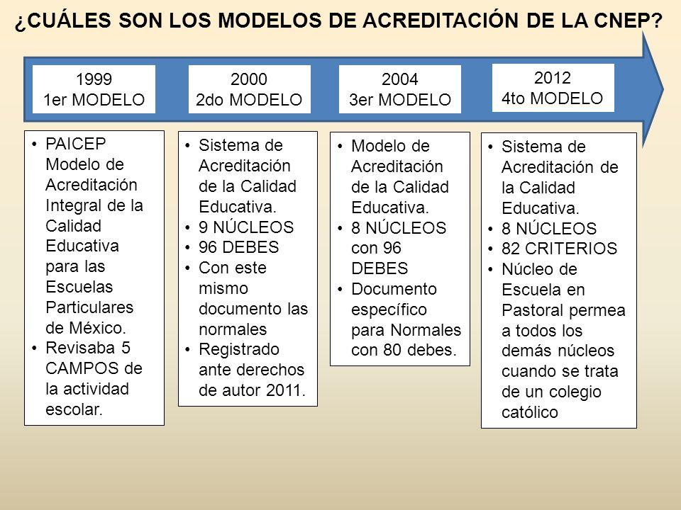 ¿CUÁLES SON LOS MODELOS DE ACREDITACIÓN DE LA CNEP? PAICEP Modelo de Acreditación Integral de la Calidad Educativa para las Escuelas Particulares de M