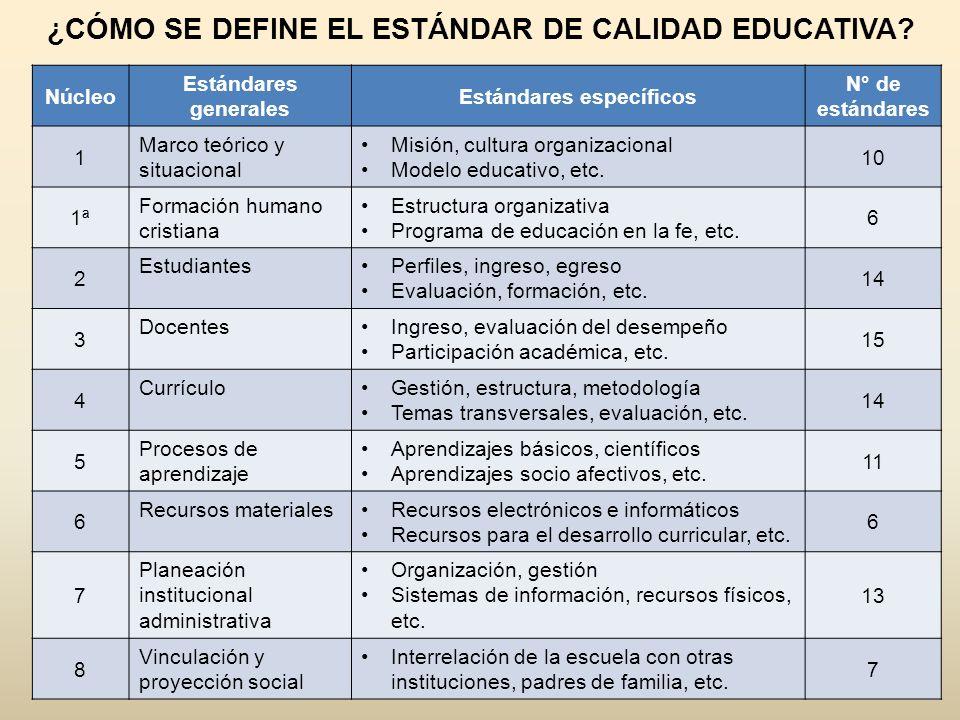 ¿CÓMO SE DEFINE EL ESTÁNDAR DE CALIDAD EDUCATIVA.
