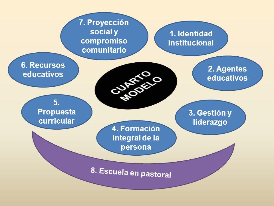 1. Identidad institucional 2. Agentes educativos 3. Gestión y liderazgo 4. Formación integral de la persona 5. Propuesta curricular 6. Recursos educat