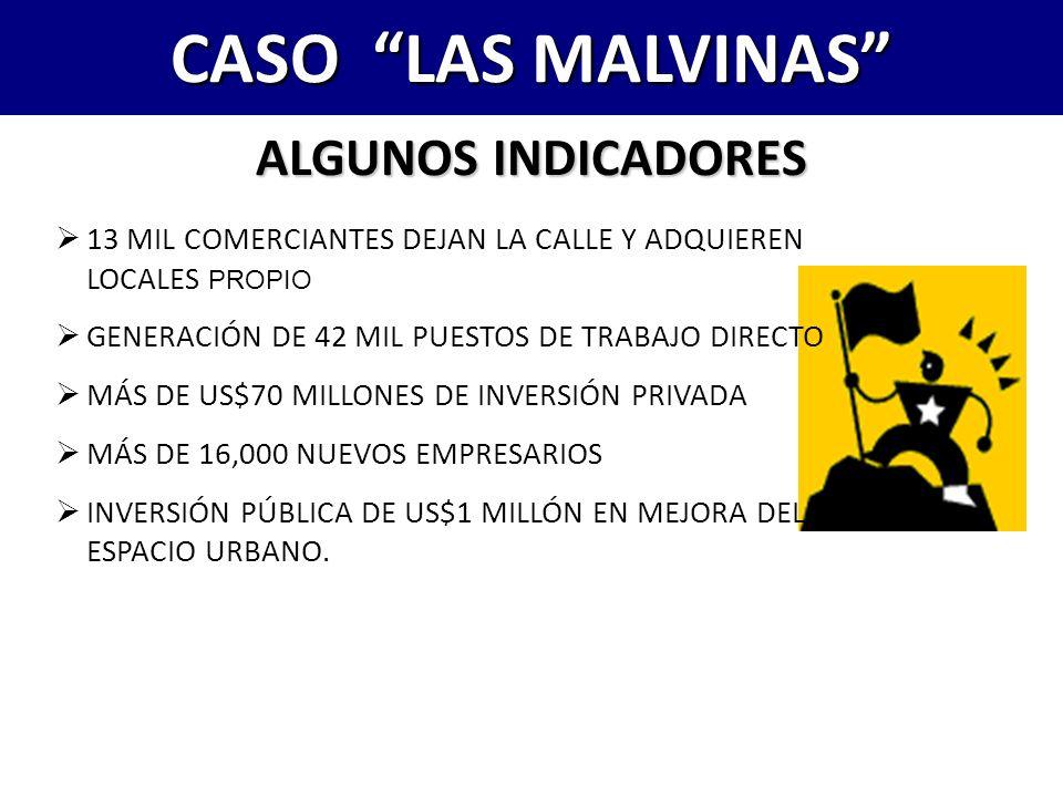 CASO LAS MALVINAS ALGUNOS INDICADORES 13 MIL COMERCIANTES DEJAN LA CALLE Y ADQUIEREN LOCALES PROPIO GENERACIÓN DE 42 MIL PUESTOS DE TRABAJO DIRECTO MÁ