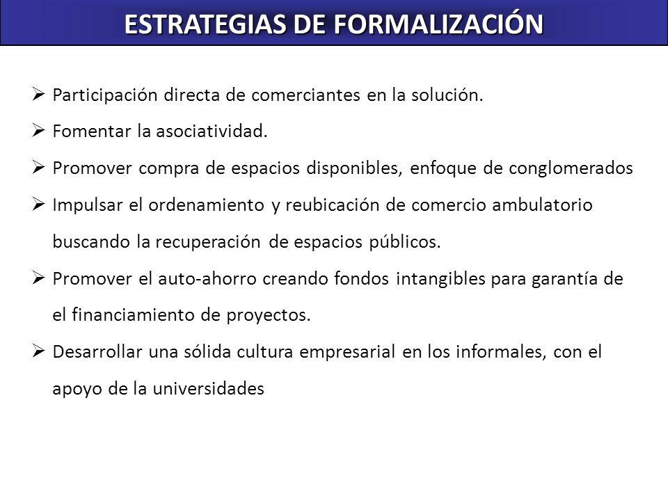 Octubre del 2004 ESTRATEGIAS DE FORMALIZACIÓN Participación directa de comerciantes en la solución. Fomentar la asociatividad. Promover compra de espa