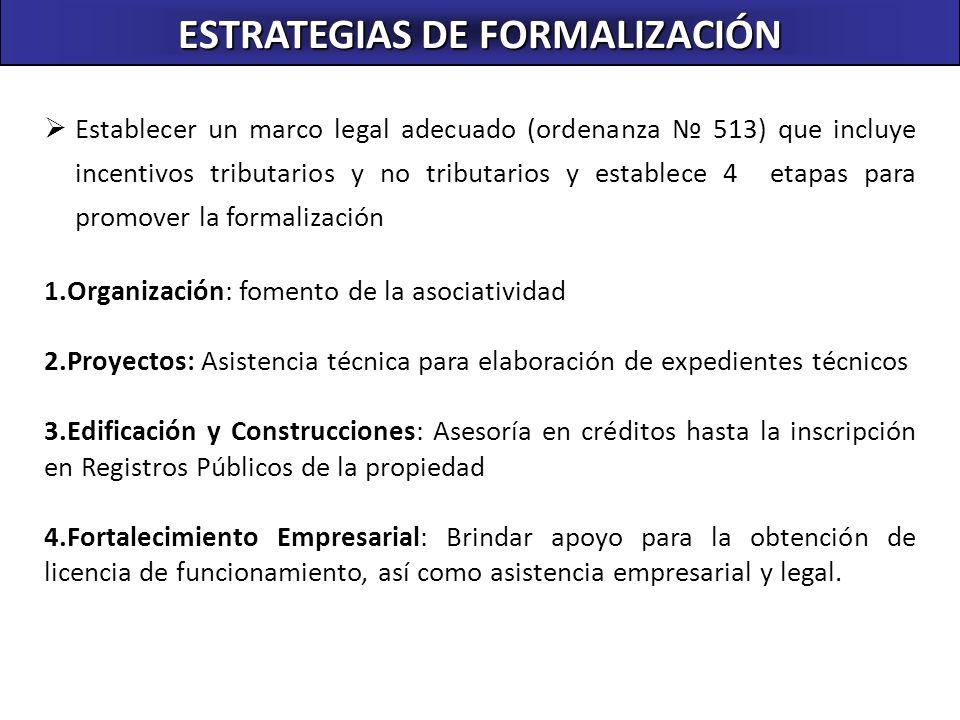 Octubre del 2004 ESTRATEGIAS DE FORMALIZACIÓN Establecer un marco legal adecuado (ordenanza 513) que incluye incentivos tributarios y no tributarios y