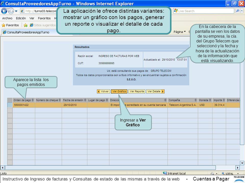 Aparece la lista los pagos emitidos En la cabecera de la pantalla se ven los datos de su empresa, la cía. del Grupo Telecom que seleccionó y la fecha