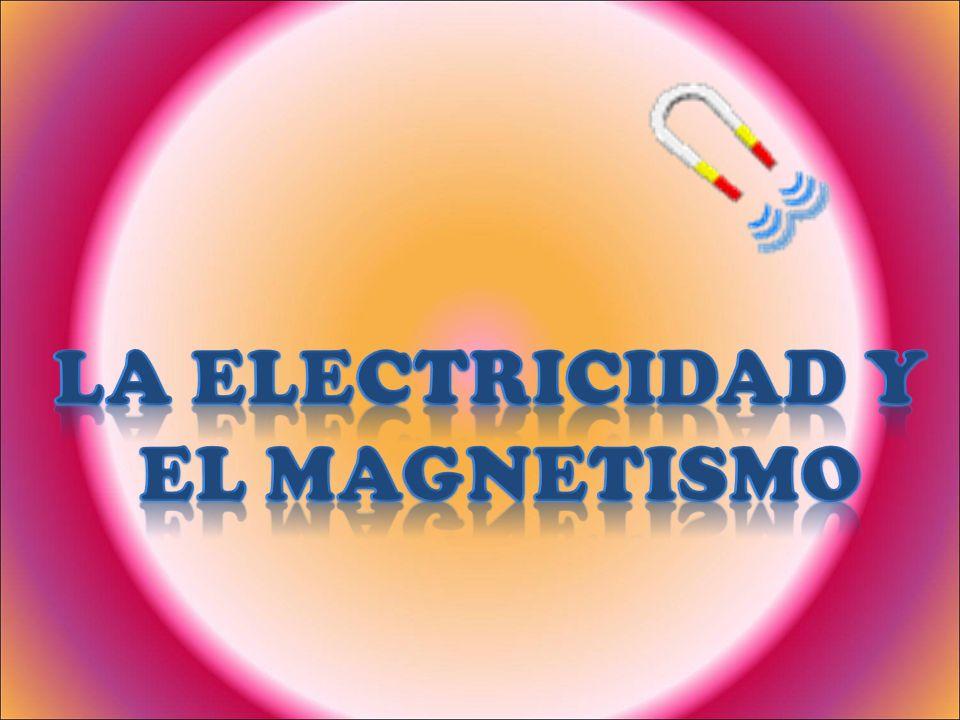 1.Las cargas eléctricas 2.Los imanes 3.Las fuerzas del magnetismo 4.Los usos del magnetismo 5.El magnetismo terrestre 6.El electroimán 7.La corriente eléctrica 8.Los circuitos eléctricos 9.Construcción de un circuito eléctrico 10.