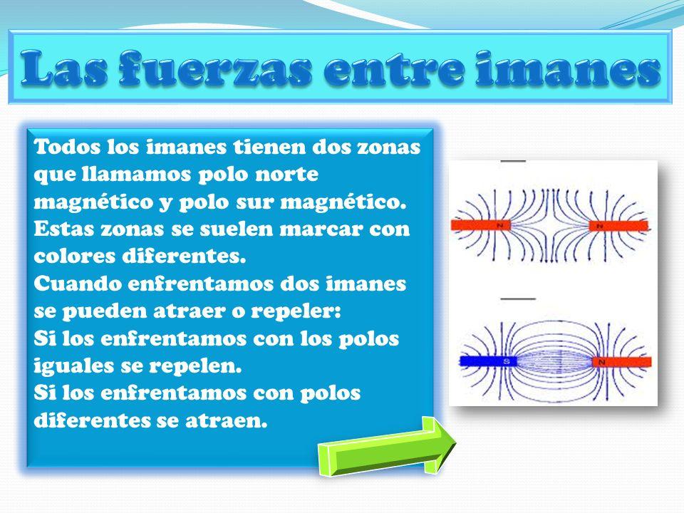 Todos los imanes tienen dos zonas que llamamos polo norte magnético y polo sur magnético. Estas zonas se suelen marcar con colores diferentes. Cuando