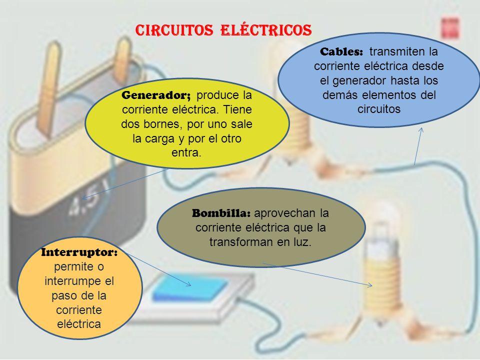 CIRCUITOS ELÉCTRICOS Cables: transmiten la corriente eléctrica desde el generador hasta los demás elementos del circuitos Generador; produce la corrie