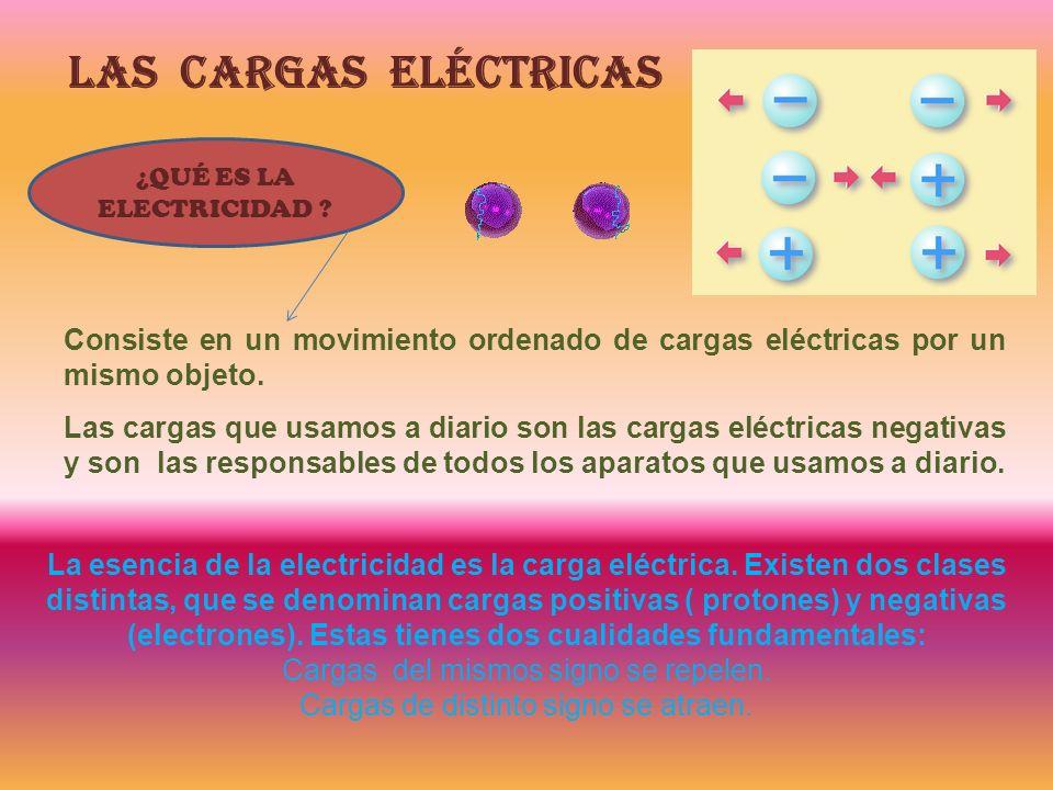 Consiste en un movimiento ordenado de cargas eléctricas por un mismo objeto. Las cargas que usamos a diario son las cargas eléctricas negativas y son