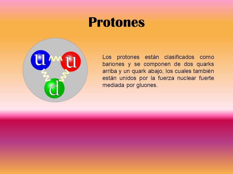 Protones Los protones están clasificados como bariones y se componen de dos quarks arriba y un quark abajo, los cuales también están unidos por la fue